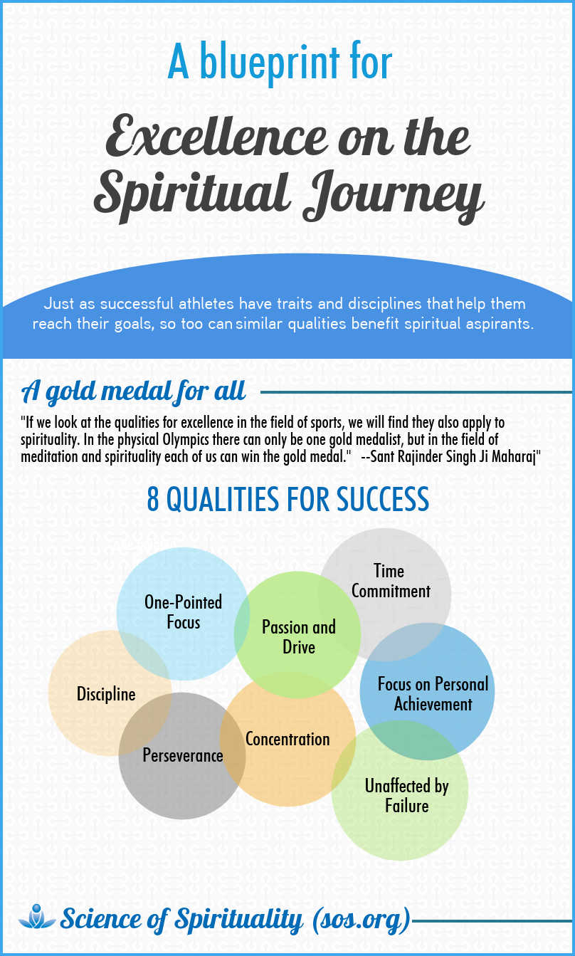 Infographic-blueprint-for-excellence