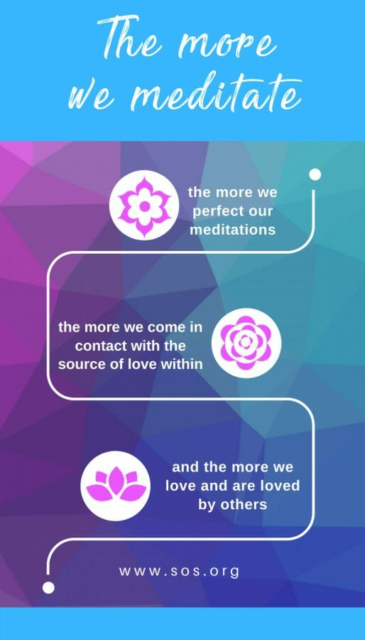 The more we meditate: the more we perfect our meditations, the more we come in contact with the source of love within, and the more we love and are loved by others.
